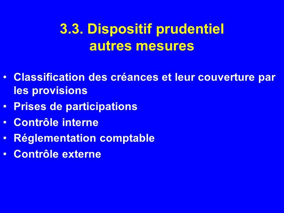 3.3. Dispositif prudentiel autres mesures