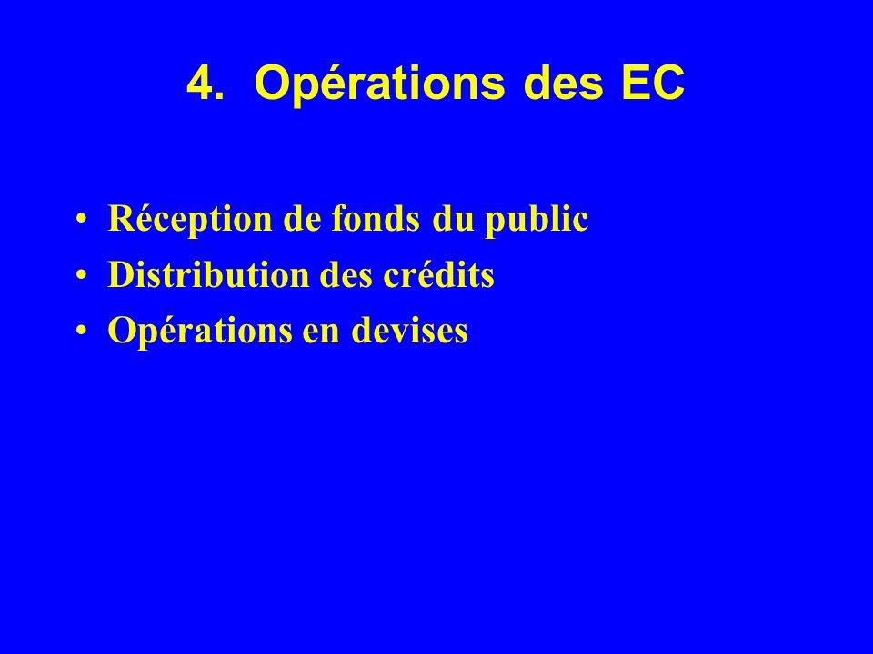4. Opérations des EC Réception de fonds du public