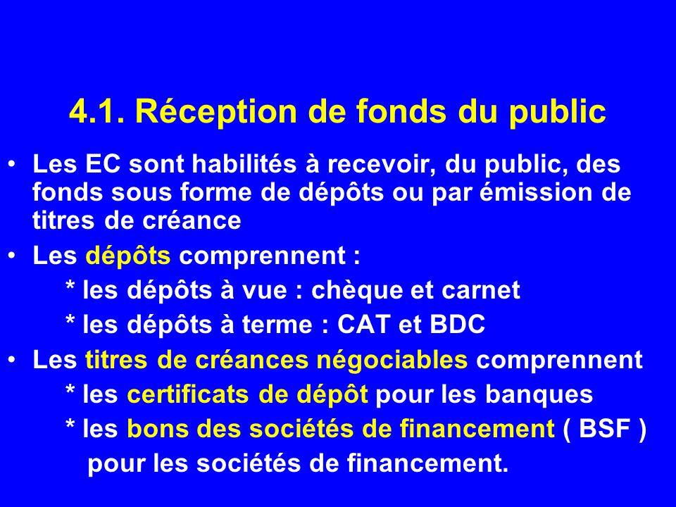 4.1. Réception de fonds du public