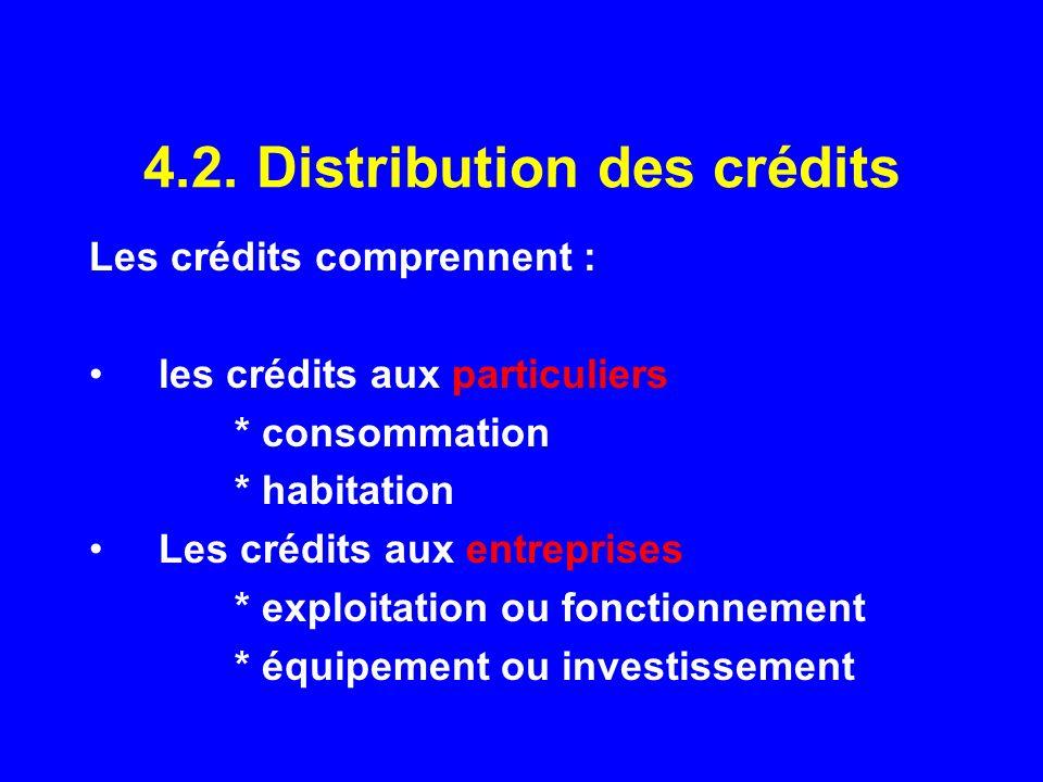 4.2. Distribution des crédits