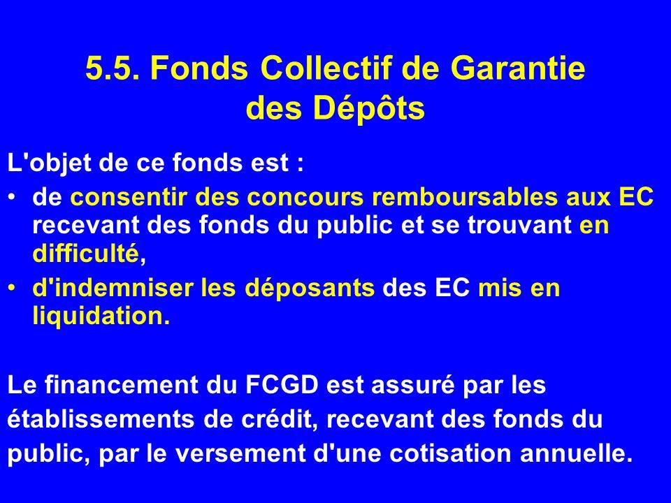 5.5. Fonds Collectif de Garantie des Dépôts