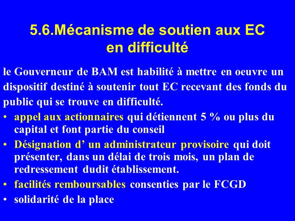 5.6.Mécanisme de soutien aux EC en difficulté