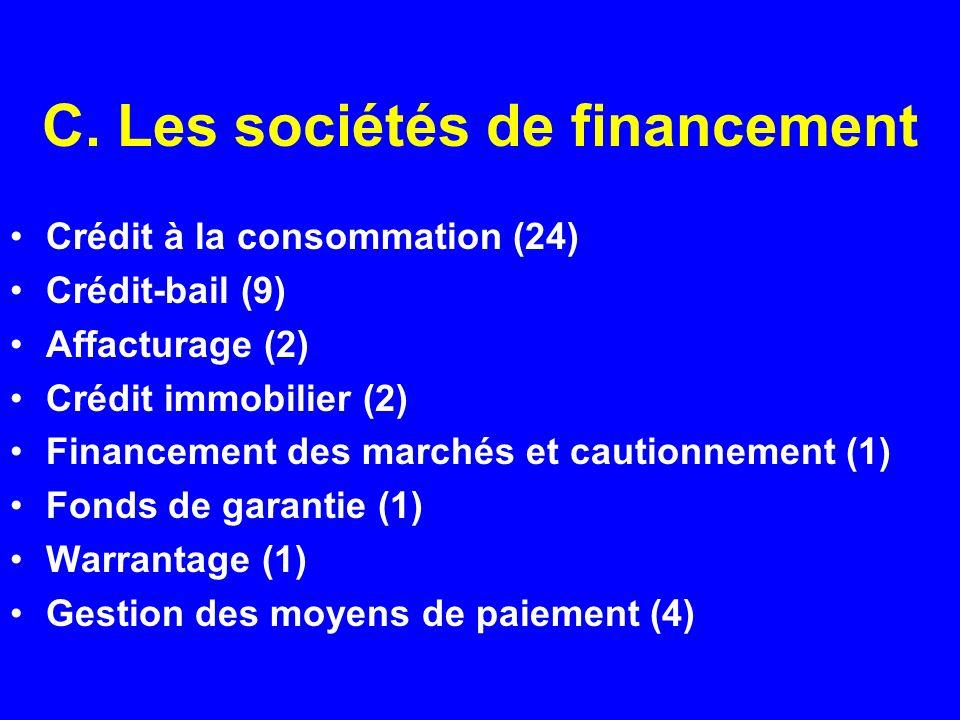 C. Les sociétés de financement