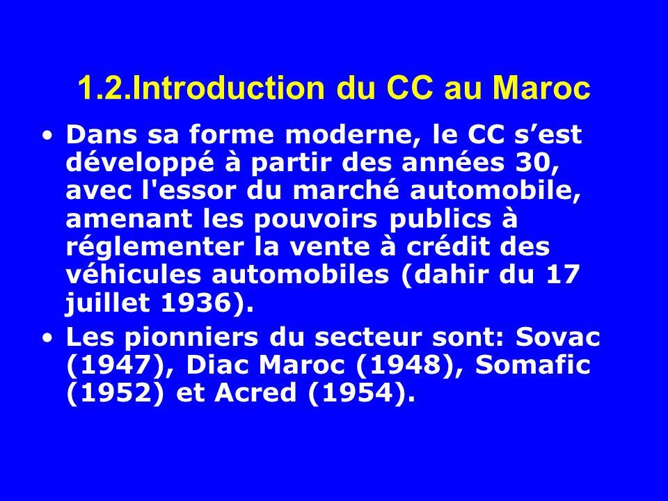 1.2.Introduction du CC au Maroc