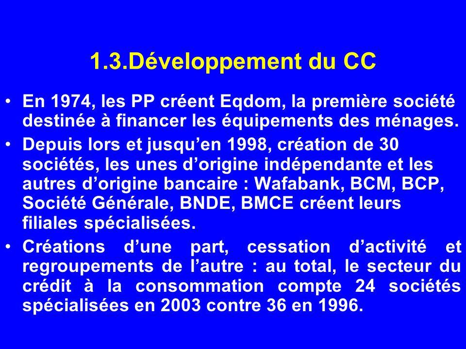 1.3.Développement du CC En 1974, les PP créent Eqdom, la première société destinée à financer les équipements des ménages.