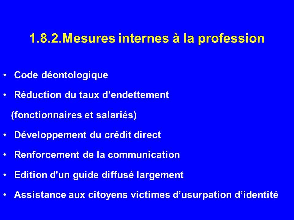 1.8.2.Mesures internes à la profession