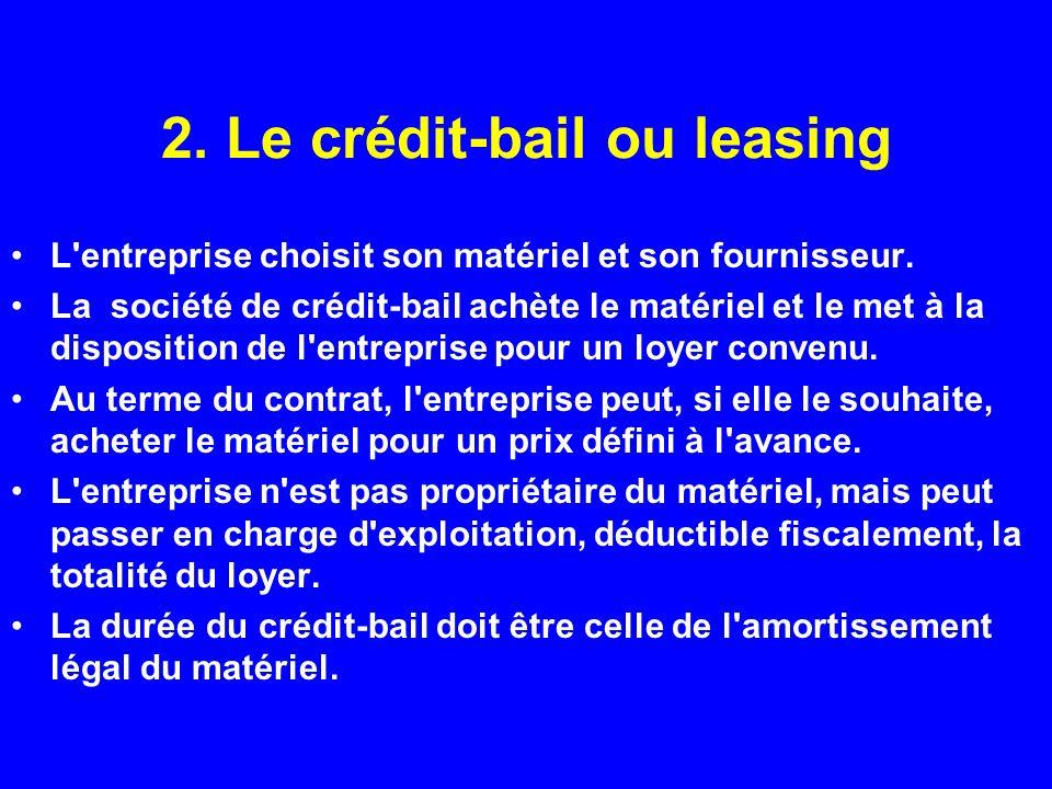 2. Le crédit-bail ou leasing