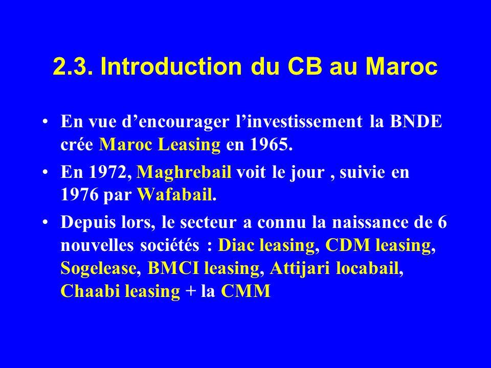 2.3. Introduction du CB au Maroc