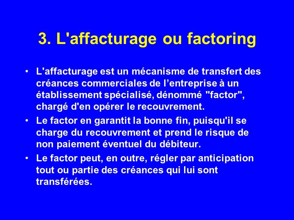 3. L affacturage ou factoring