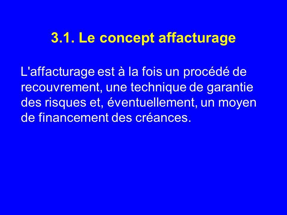 3.1. Le concept affacturage