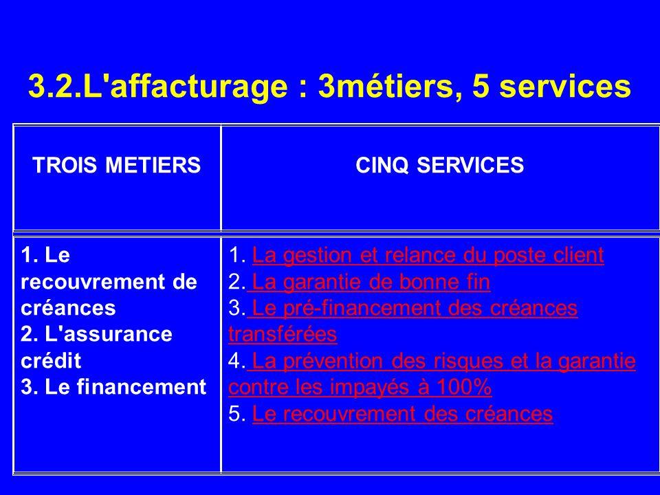 3.2.L affacturage : 3métiers, 5 services