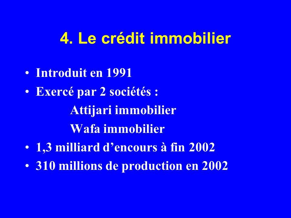 4. Le crédit immobilier Introduit en 1991 Exercé par 2 sociétés :