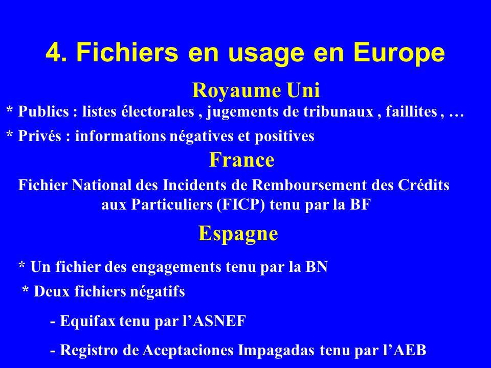 4. Fichiers en usage en Europe