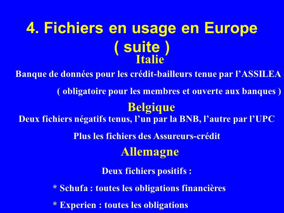 4. Fichiers en usage en Europe ( suite )