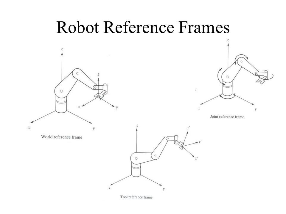 Introduction to robotics ppt video online tlcharger 18 robot reference frames ccuart Image collections