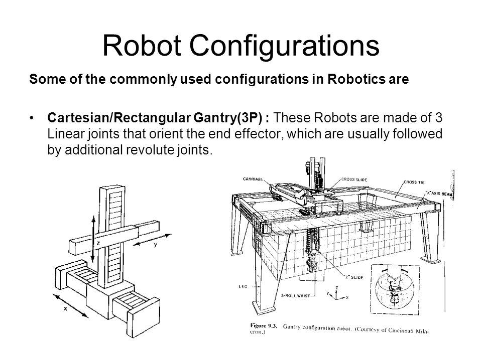 Introduction to robotics ppt video online tlcharger 8 robot configurations ccuart Image collections