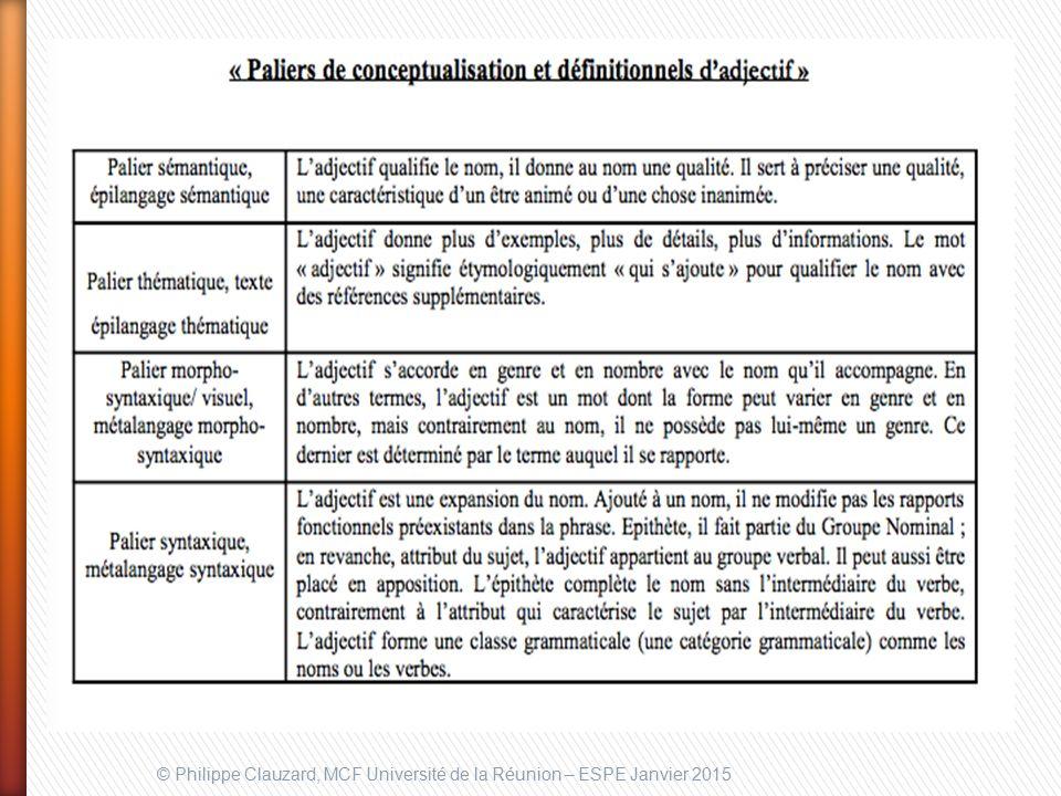 © Philippe Clauzard, MCF Université de la Réunion – ESPE Janvier 2015
