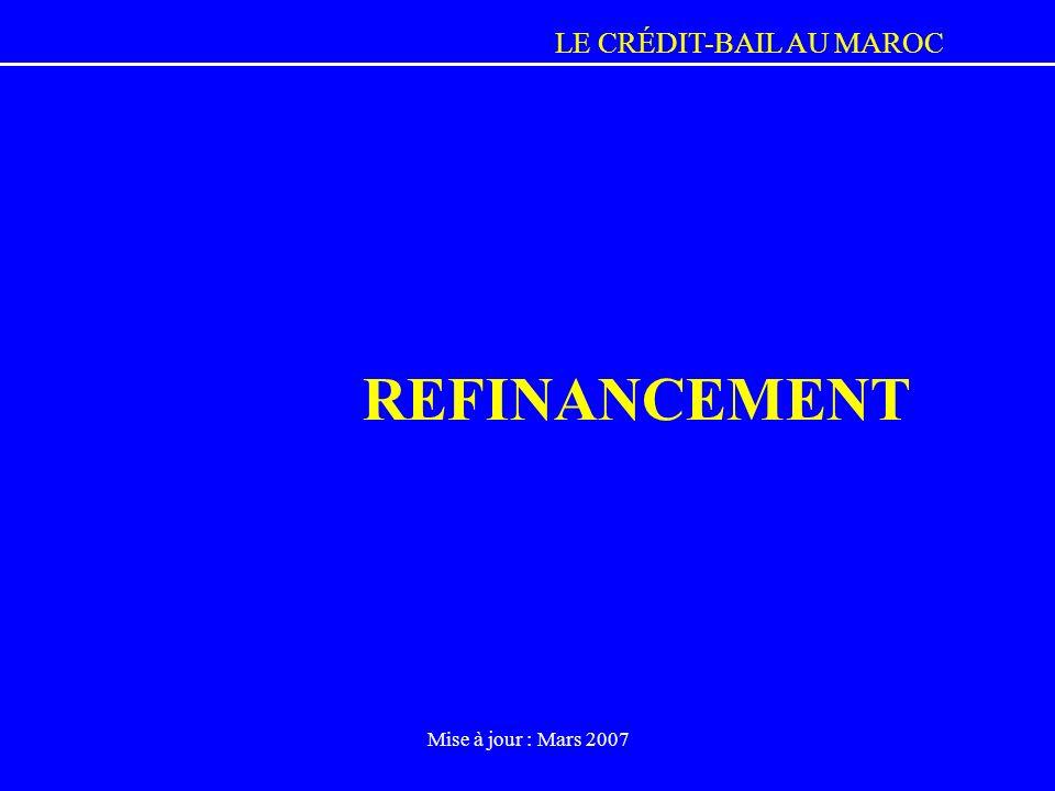 REFINANCEMENT Mise à jour : Mars 2007