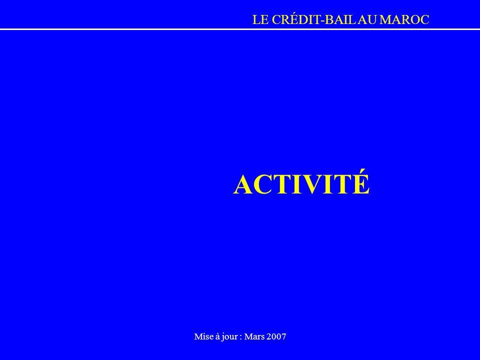 ACTIVITÉ Mise à jour : Mars 2007