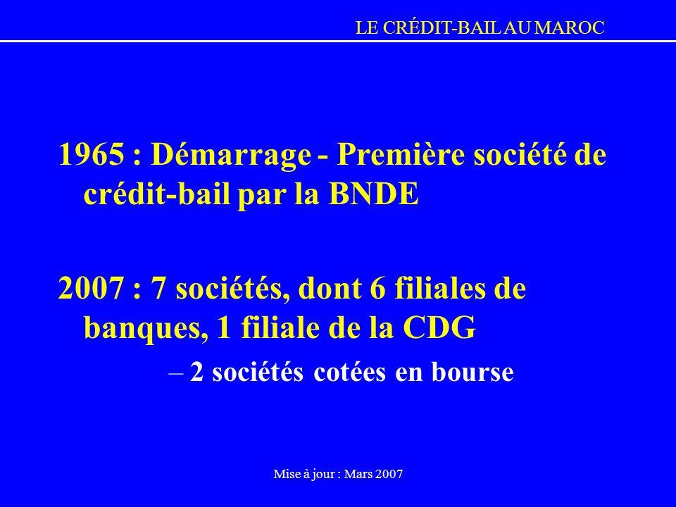 1965 : Démarrage - Première société de crédit-bail par la BNDE