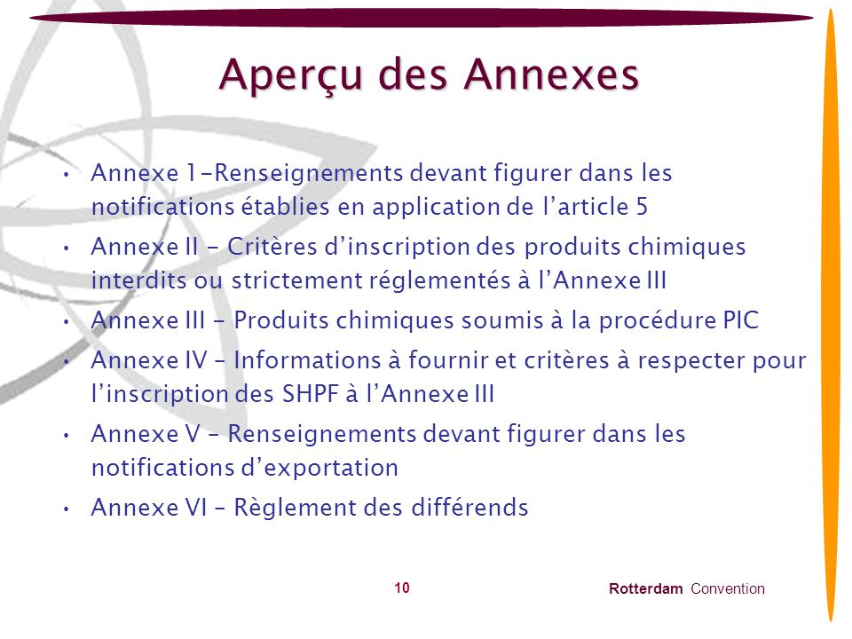 Aperçu des Annexes Annexe 1-Renseignements devant figurer dans les notifications établies en application de l'article 5.