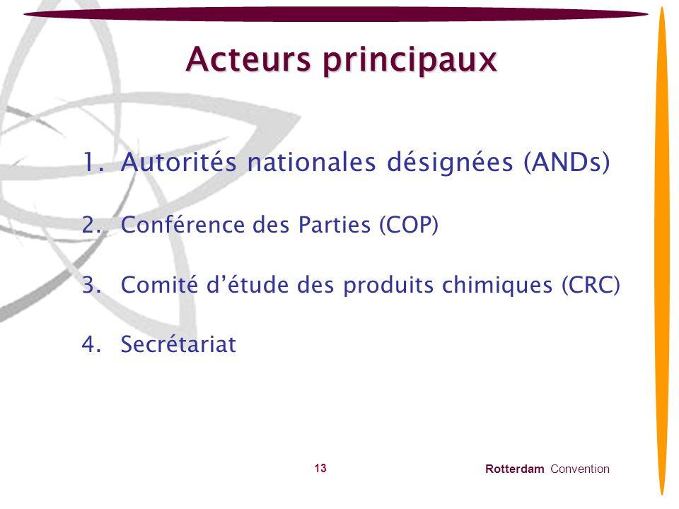 Acteurs principaux Autorités nationales désignées (ANDs)