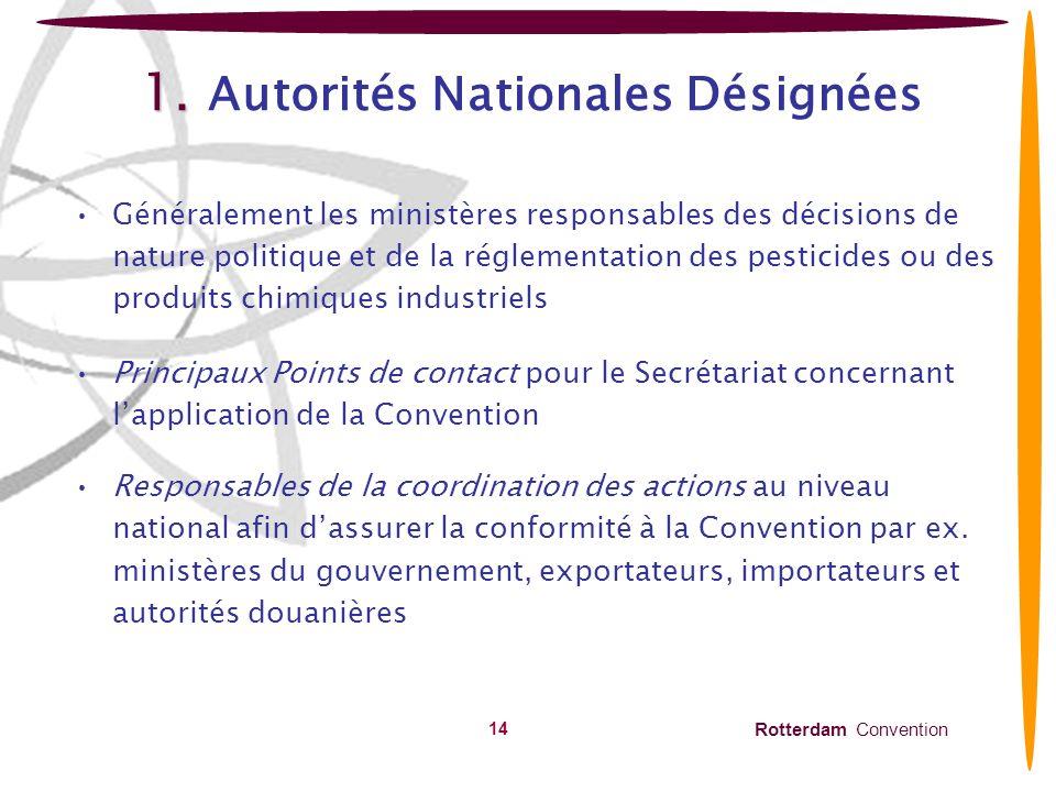 1. Autorités Nationales Désignées