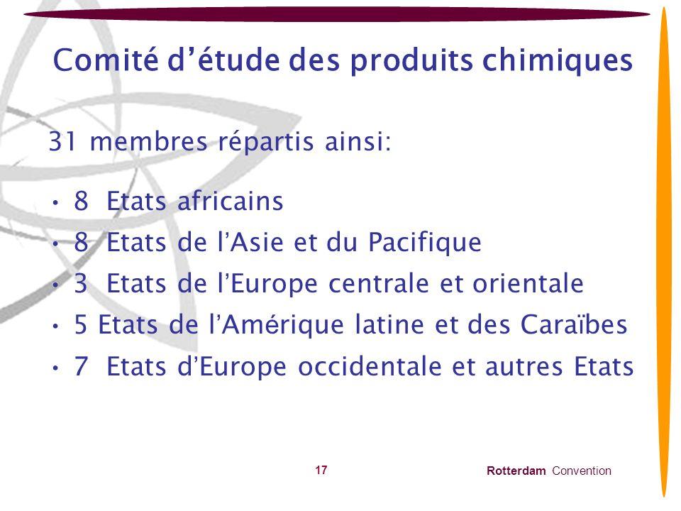 Comité d'étude des produits chimiques