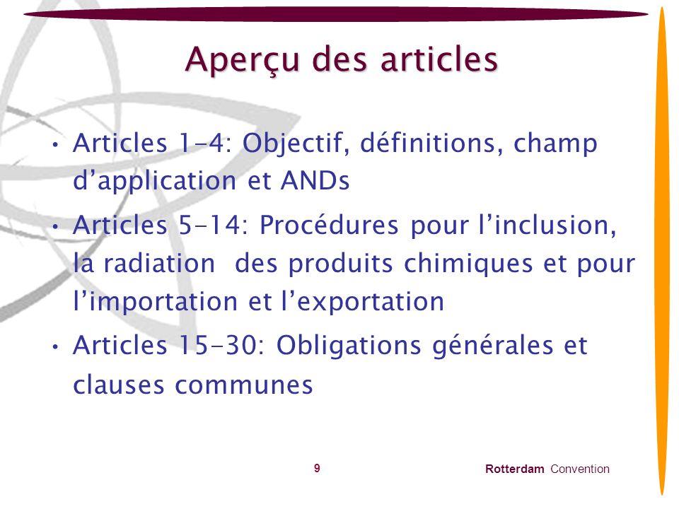 Aperçu des articles Articles 1-4: Objectif, définitions, champ d'application et ANDs.