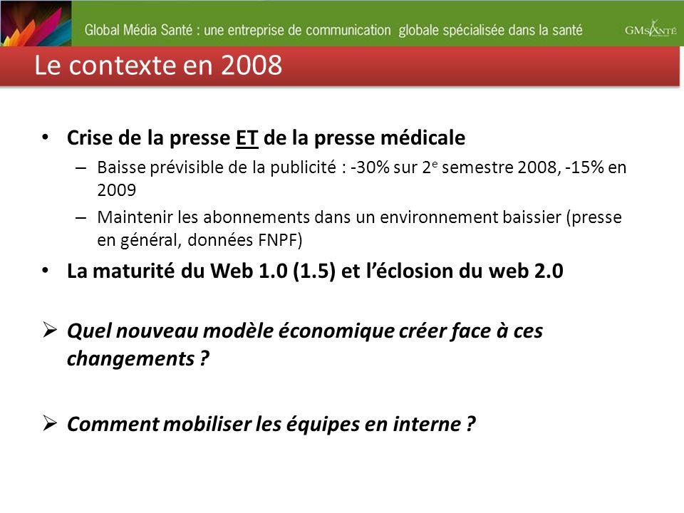 Le contexte en 2008 Crise de la presse ET de la presse médicale