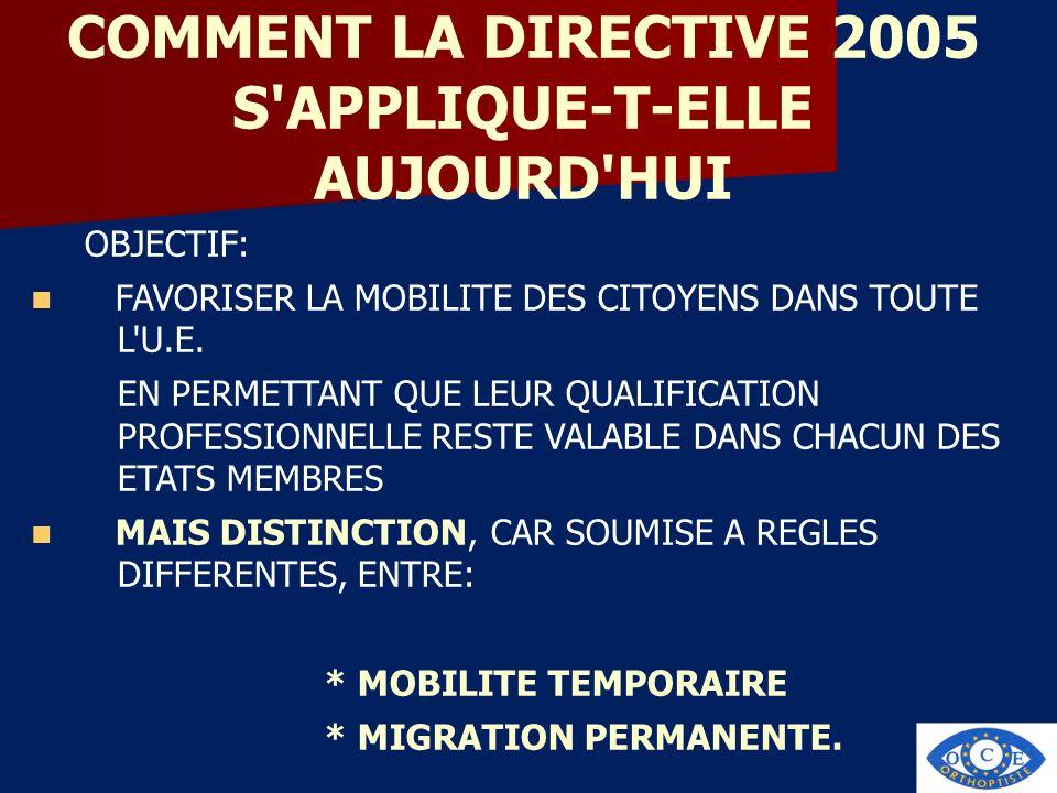 COMMENT LA DIRECTIVE 2005 S APPLIQUE-T-ELLE AUJOURD HUI