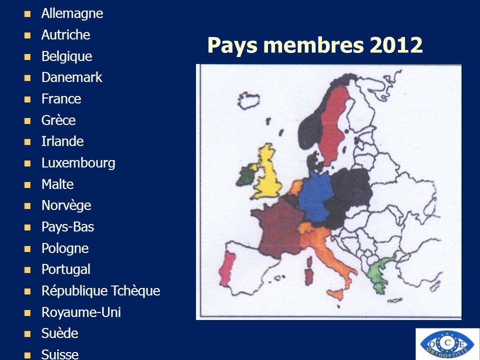 Pays membres 2012 Allemagne Autriche Belgique Danemark France Grèce