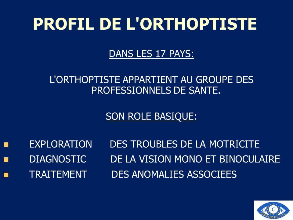 PROFIL DE L ORTHOPTISTE