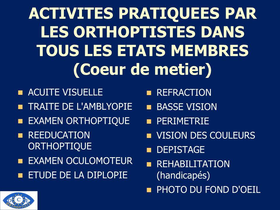ACTIVITES PRATIQUEES PAR LES ORTHOPTISTES DANS TOUS LES ETATS MEMBRES (Coeur de metier)