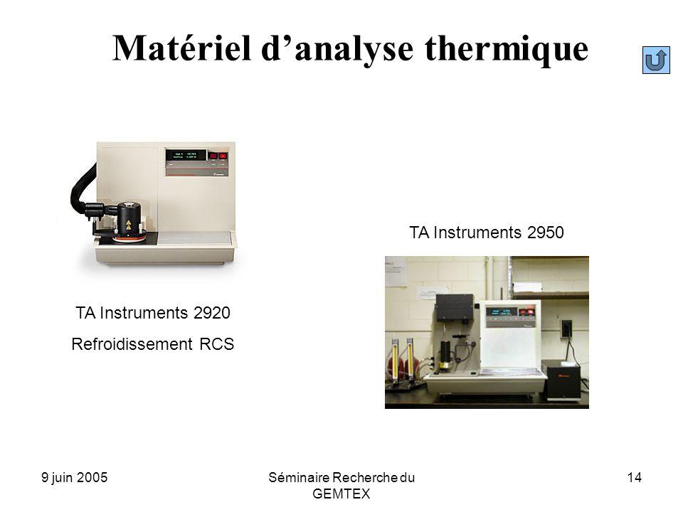 Matériel d'analyse thermique