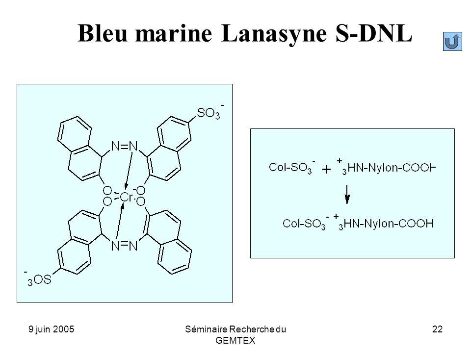 Bleu marine Lanasyne S-DNL