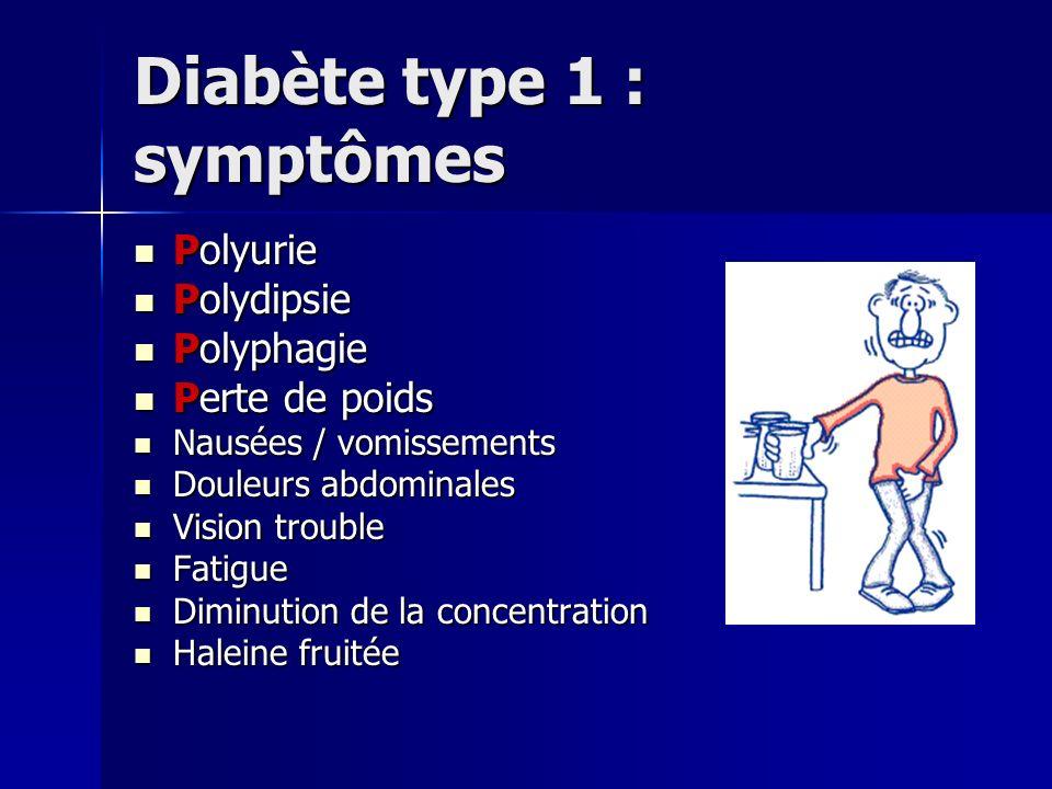 début diabète symptôme