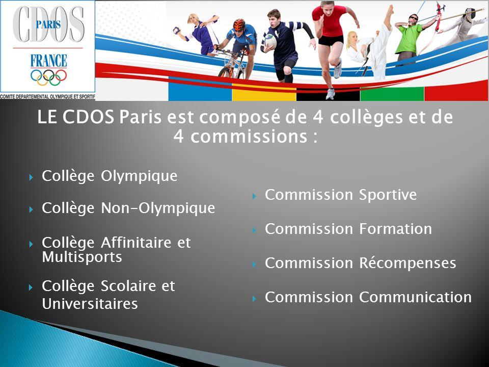 LE CDOS Paris est composé de 4 collèges et de 4 commissions :