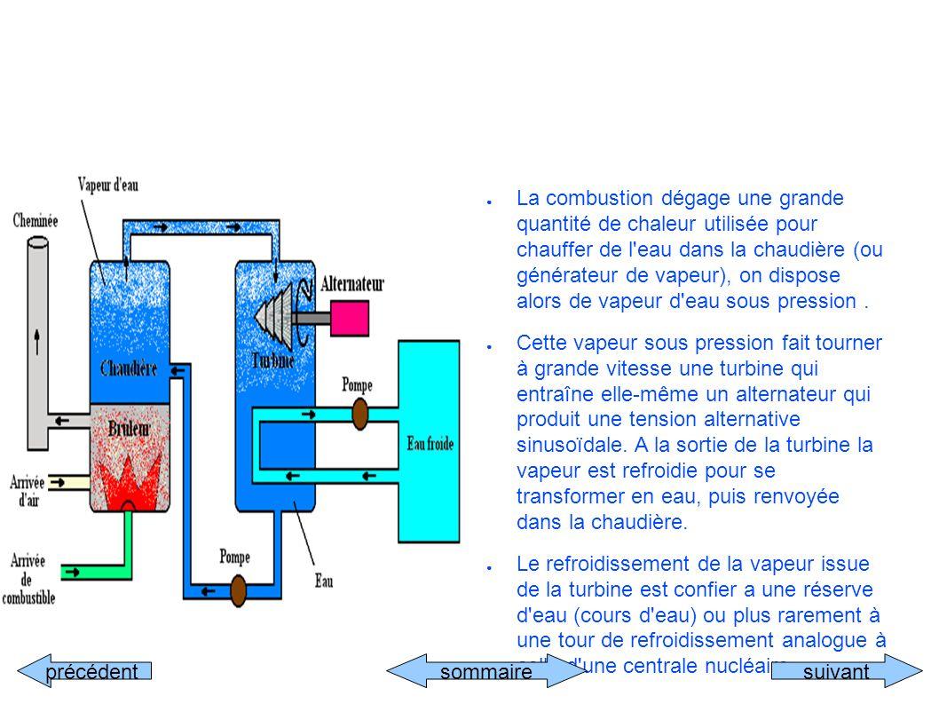 Les centrales thermiques ppt video online t l charger for Centrale vapeur ne fait plus de vapeur