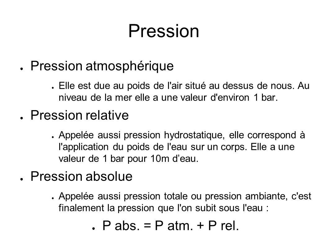 Physique pression flottabilit principe d 39 archim de ppt t l charger - Colmater une fuite d eau sous pression ...