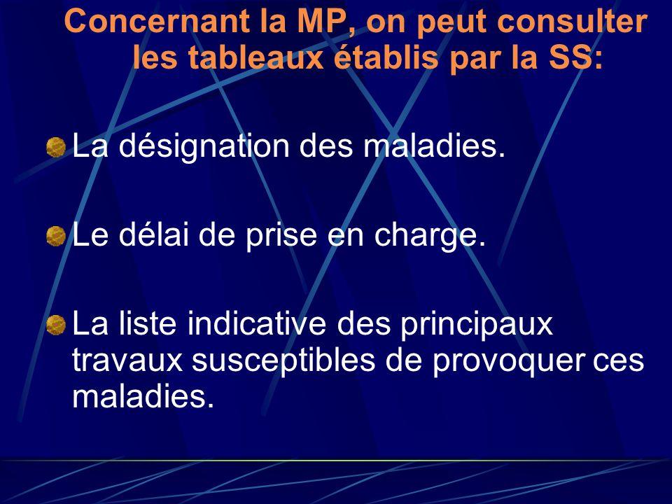 Concernant la MP, on peut consulter les tableaux établis par la SS: