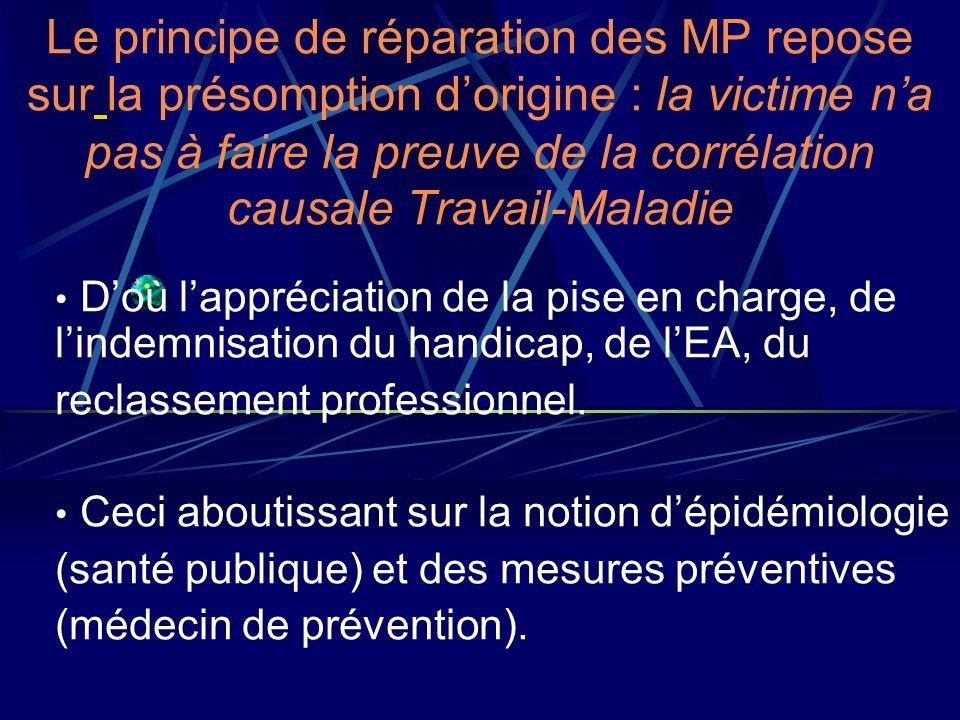 Le principe de réparation des MP repose sur la présomption d'origine : la victime n'a pas à faire la preuve de la corrélation causale Travail-Maladie