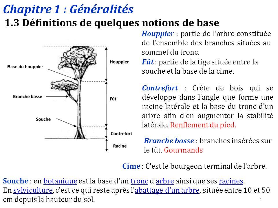 Dendrom trie et inventaire forestier ppt t l charger - Definition de hauteur ...