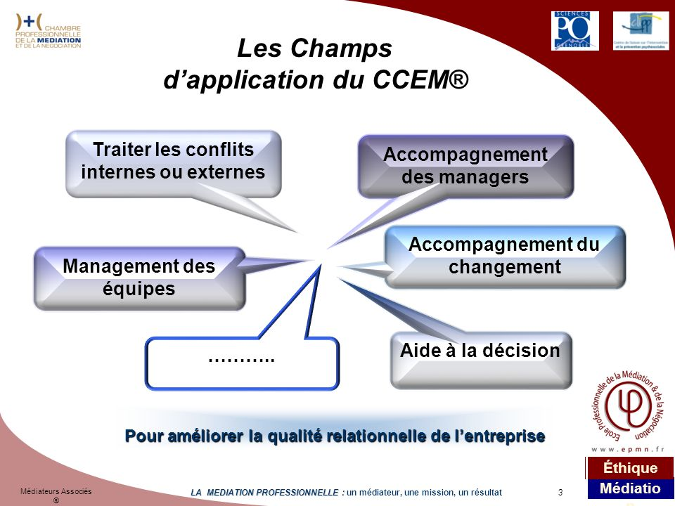 Les Champs d'application du CCEM®