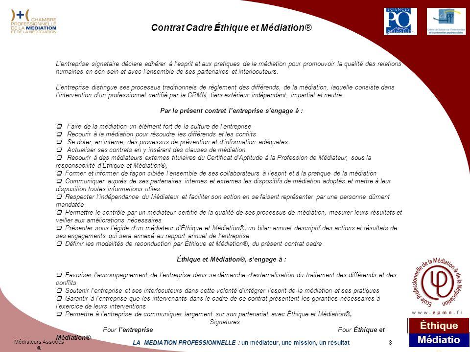 Contrat Cadre Éthique et Médiation®