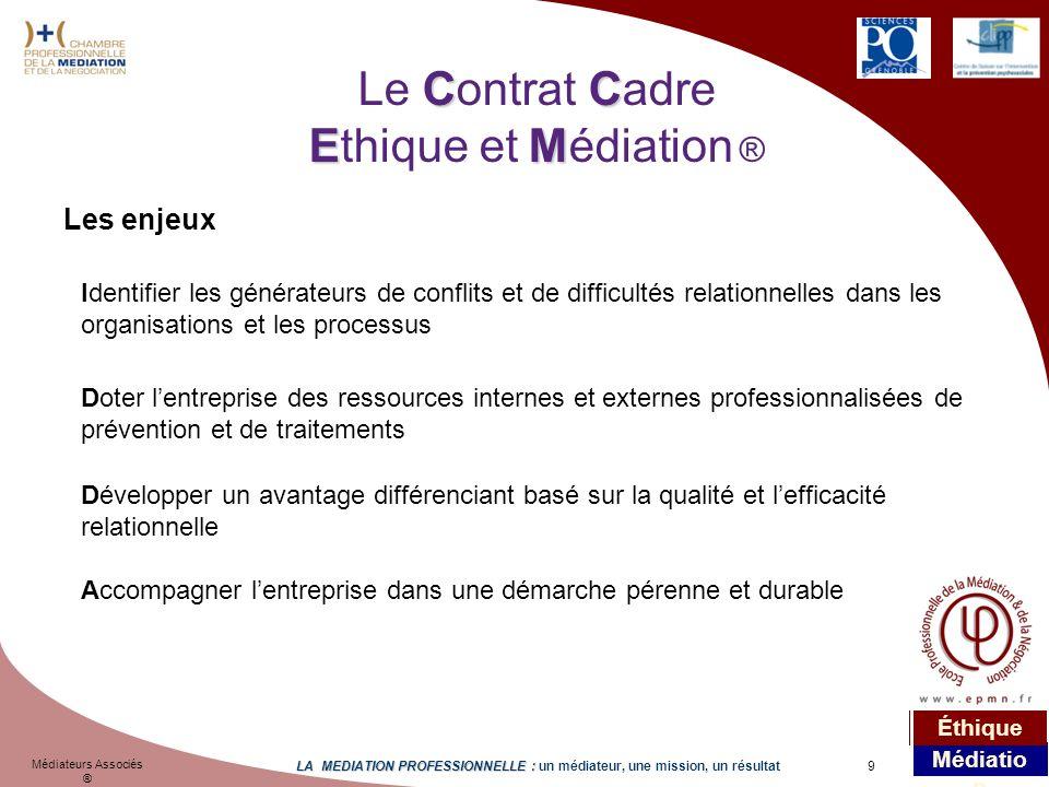 Le Contrat Cadre Ethique et Médiation ®