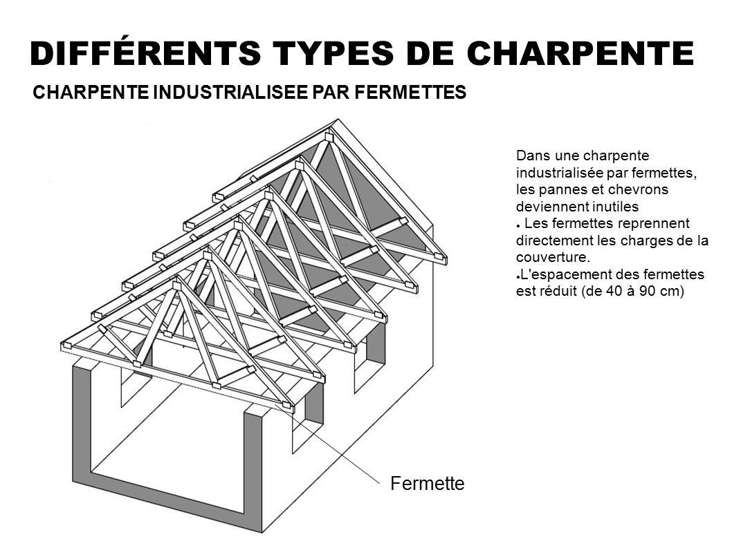 Charpente couverture ppt video online t l charger for Type de charpente metallique