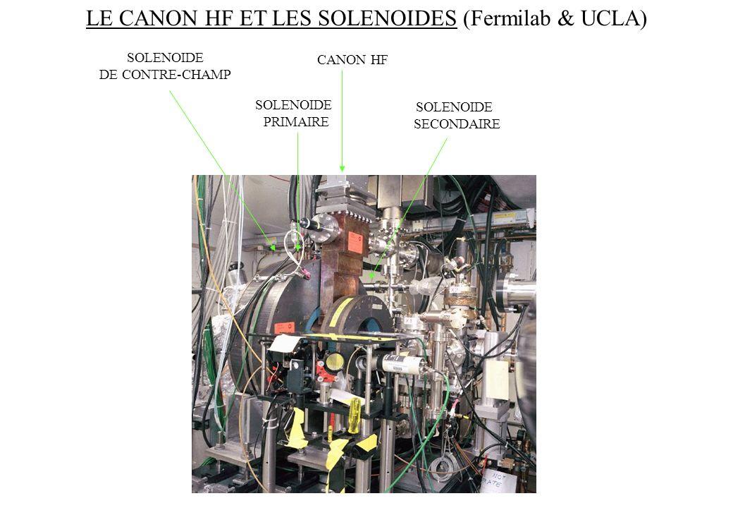 LE CANON HF ET LES SOLENOIDES (Fermilab & UCLA)