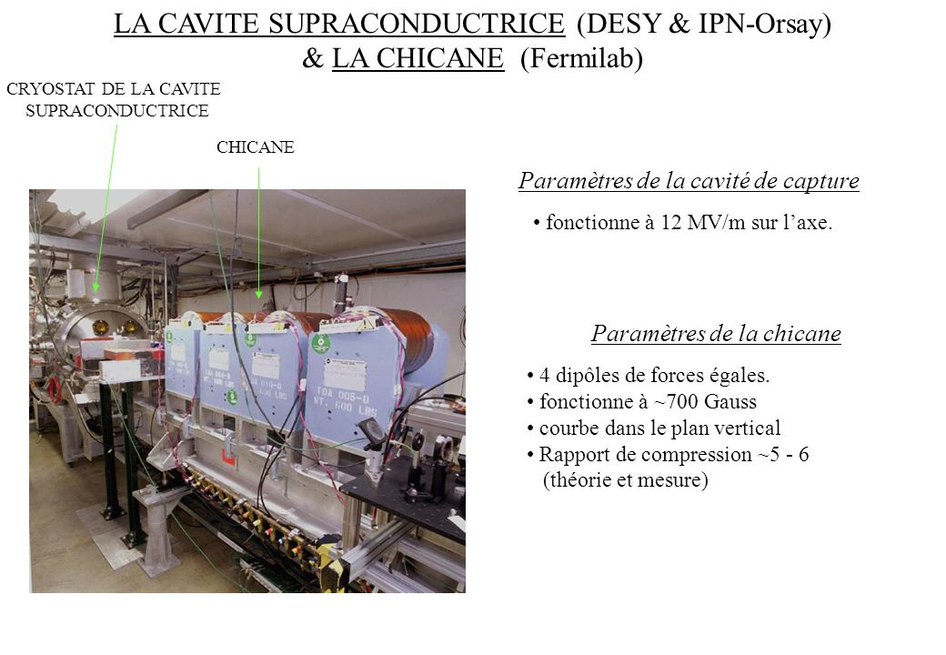 LA CAVITE SUPRACONDUCTRICE (DESY & IPN-Orsay) & LA CHICANE (Fermilab)