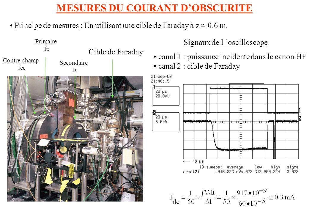 MESURES DU COURANT D'OBSCURITE